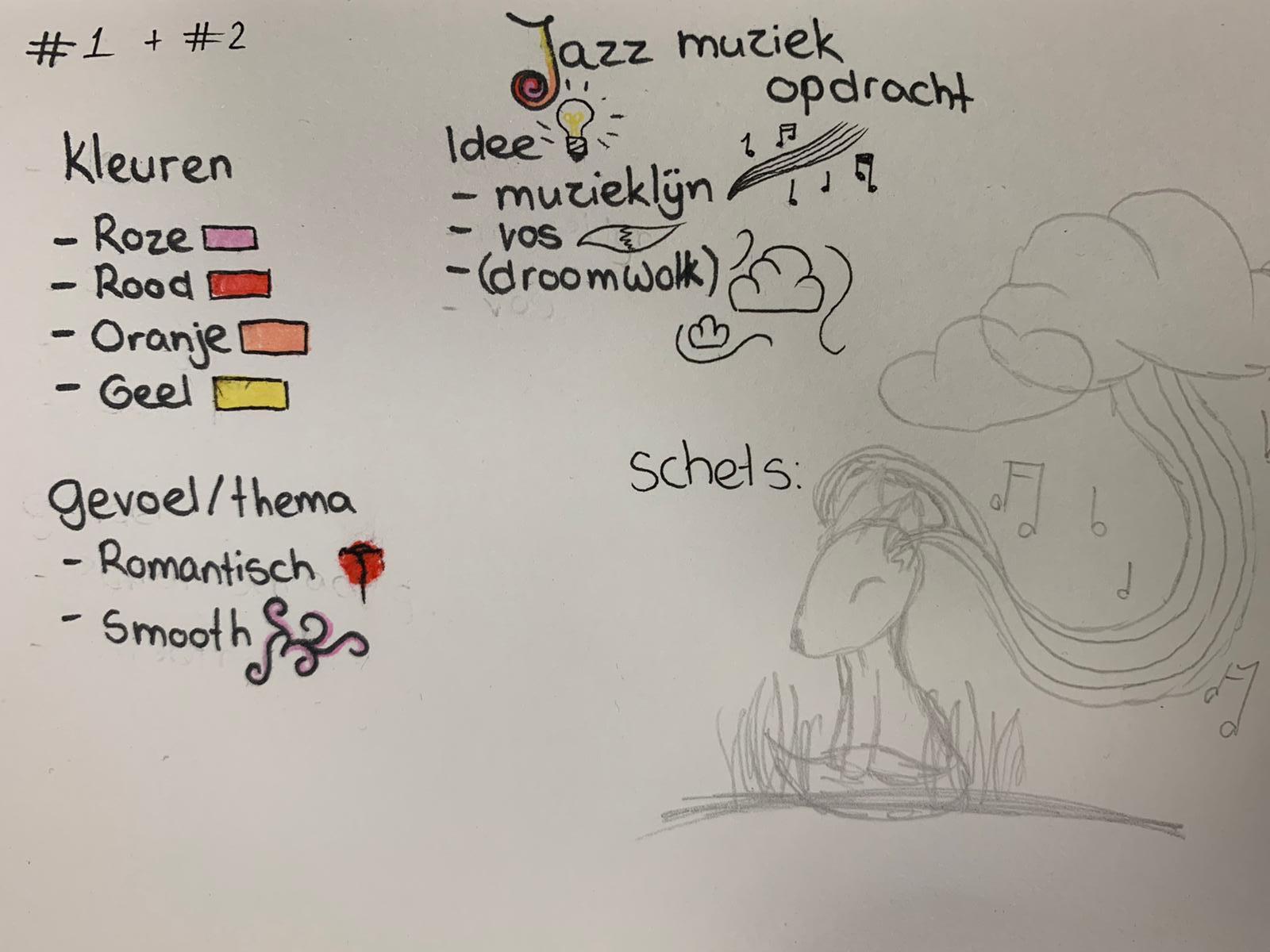 KFA2021 - Educatie - Kunstlabo - Resultaat